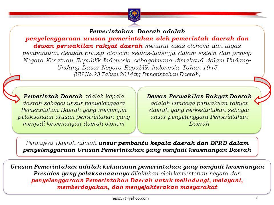 Pemerintahan Daerah adalah