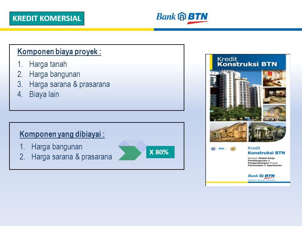 Komponen biaya proyek : Harga tanah Harga bangunan