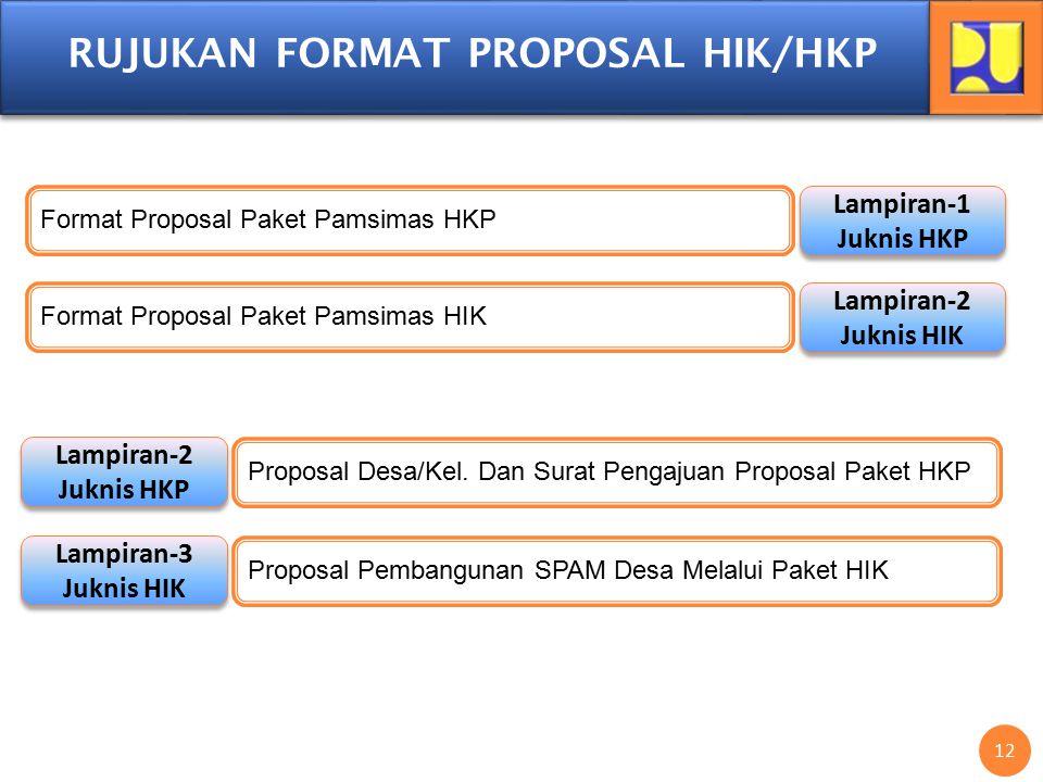 FORMAT LAMPIRAN PROPOSAL HIK/HKP