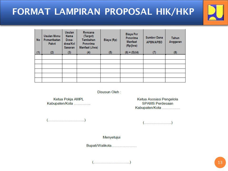 KRITERIA PENILAIAN PROPOSAL HIK/HKP