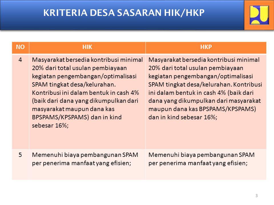 KRITERIA DESA SASARAN HIK/HKP