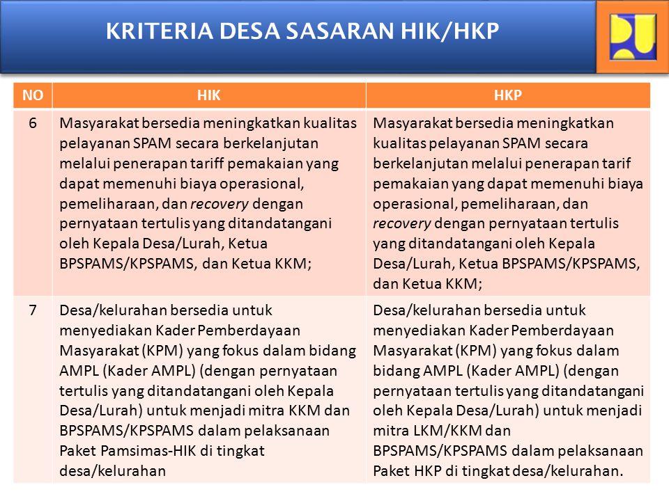 TAHAPAN PENYUSUNAN PROPOSAL HIK/HKP