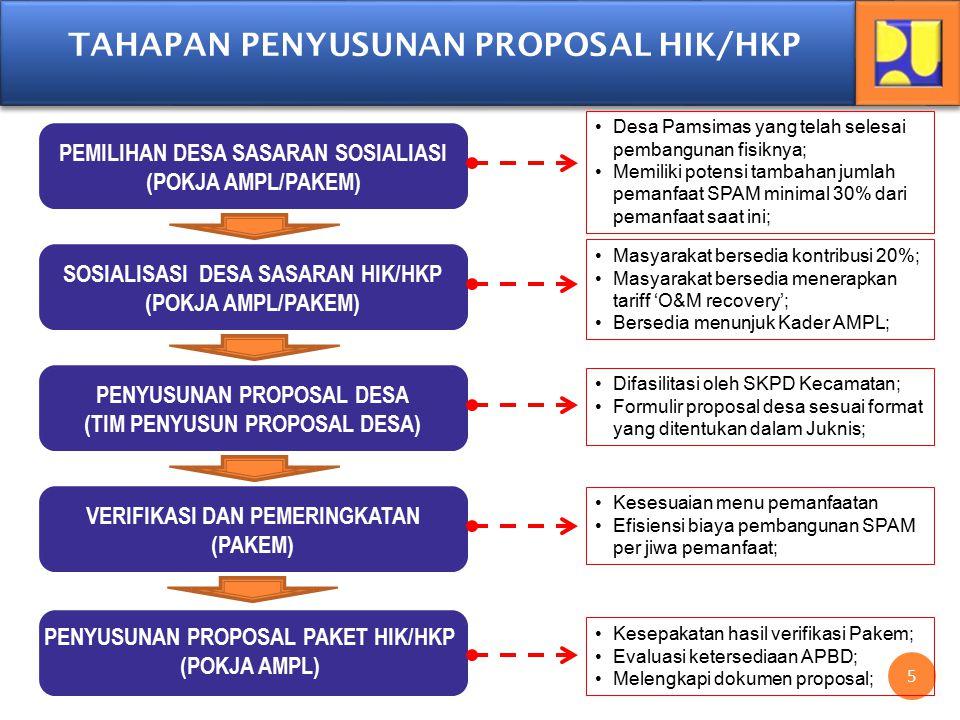 JADWAL PENYUSUNAN PROPOSAL HIK/HKP