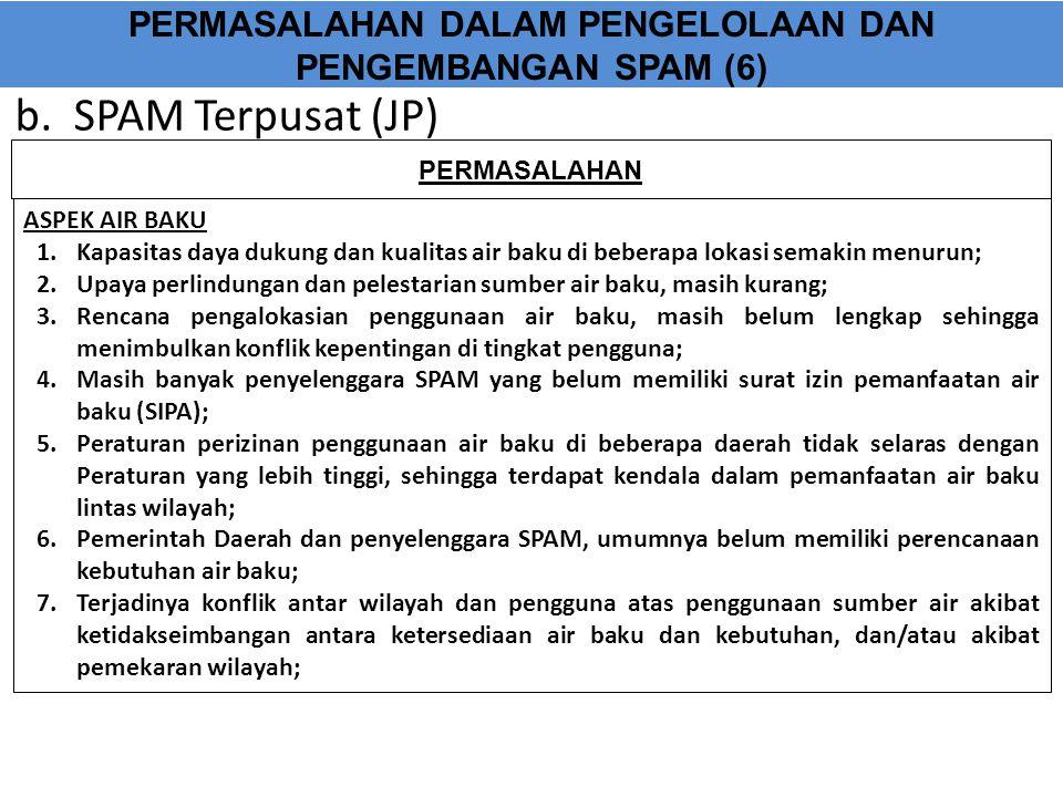 PERMASALAHAN DALAM PENGELOLAAN DAN PENGEMBANGAN SPAM (6)