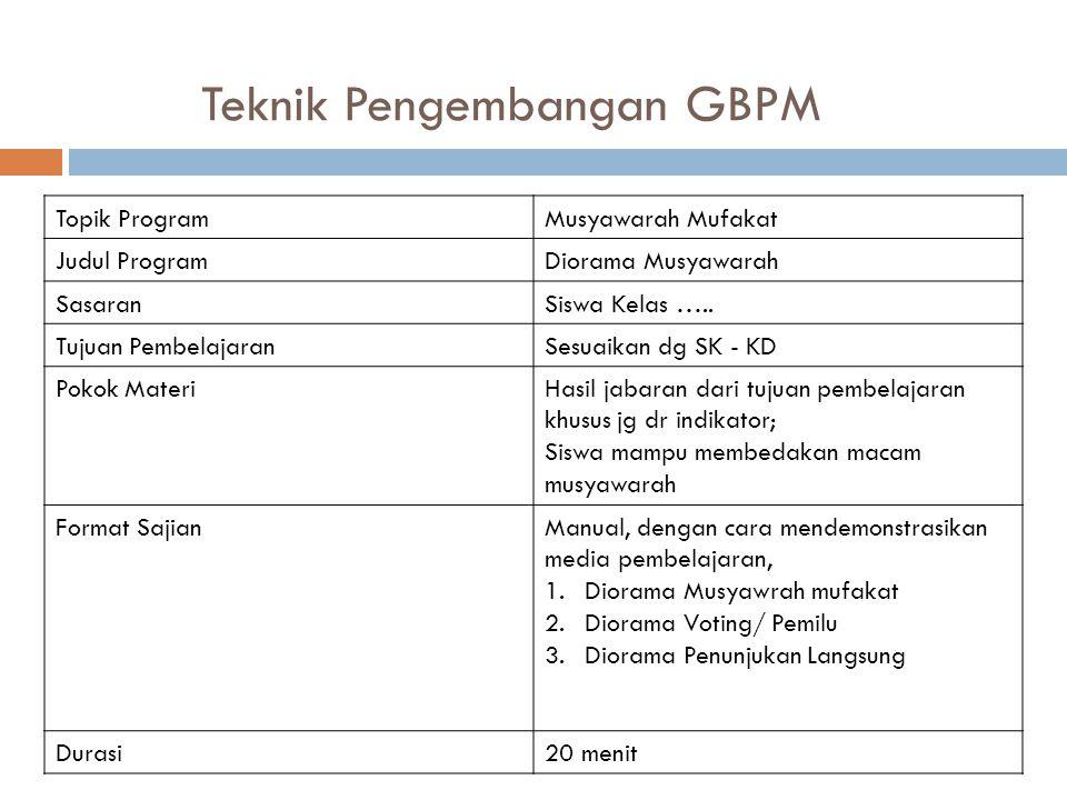 Teknik Pengembangan GBPM