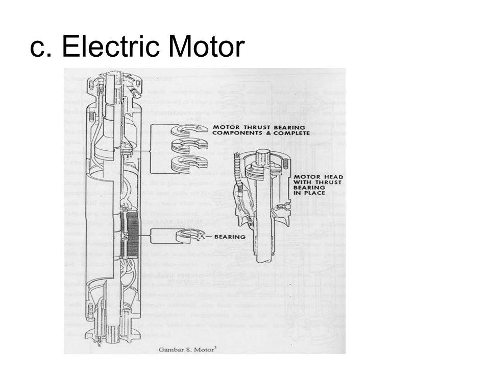 c. Electric Motor