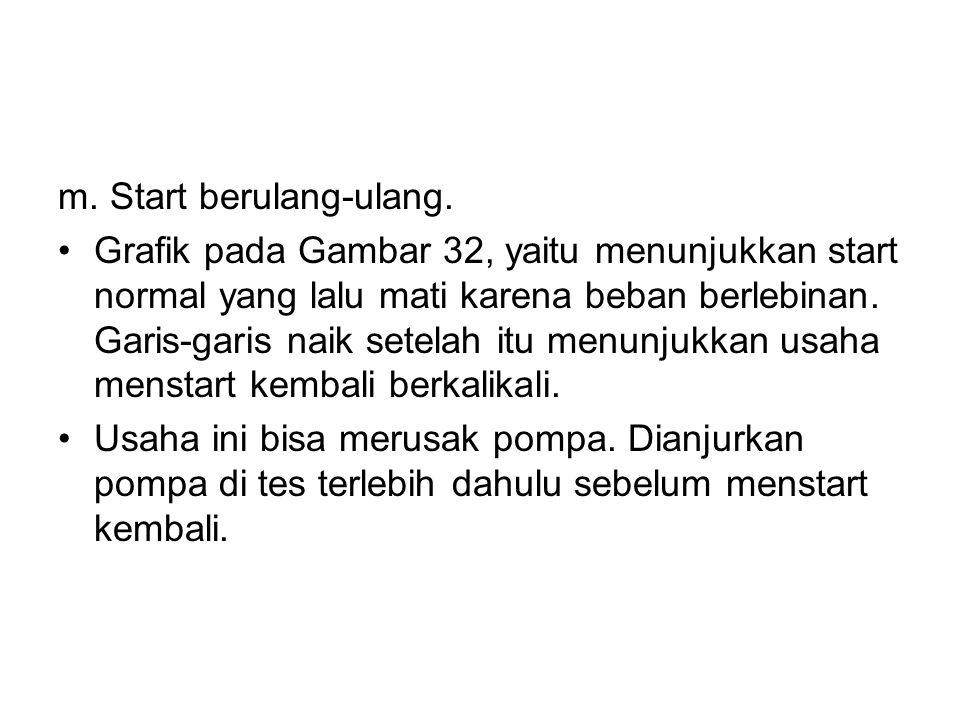 m. Start berulang-ulang.