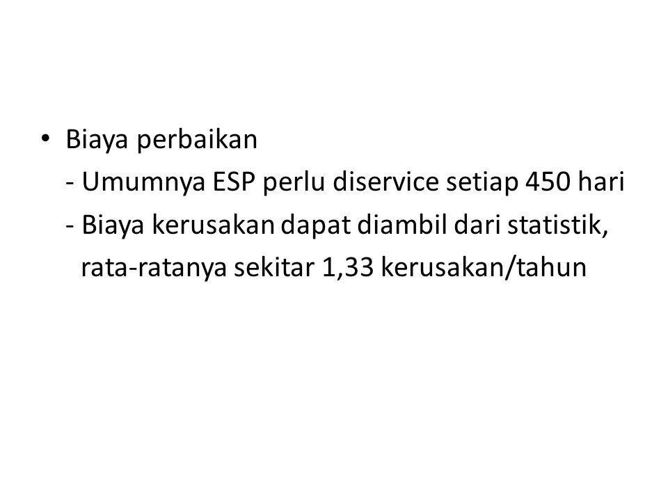 Biaya perbaikan - Umumnya ESP perlu diservice setiap 450 hari. - Biaya kerusakan dapat diambil dari statistik,