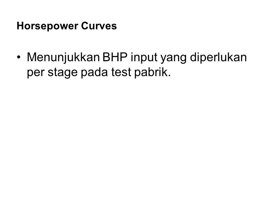 Menunjukkan BHP input yang diperlukan per stage pada test pabrik.