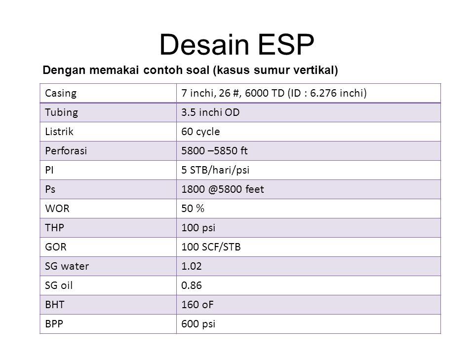Desain ESP Dengan memakai contoh soal (kasus sumur vertikal) Casing