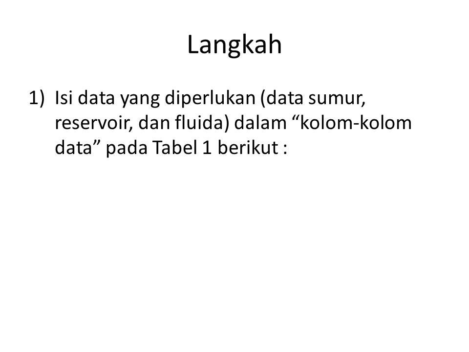 Langkah Isi data yang diperlukan (data sumur, reservoir, dan fluida) dalam kolom-kolom data pada Tabel 1 berikut :