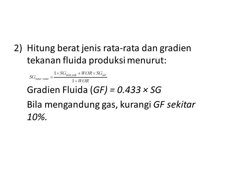 Hitung berat jenis rata-rata dan gradien tekanan fluida produksi menurut: