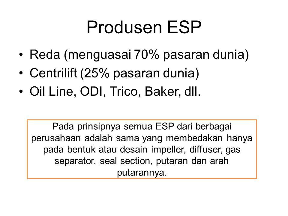 Produsen ESP Reda (menguasai 70% pasaran dunia)