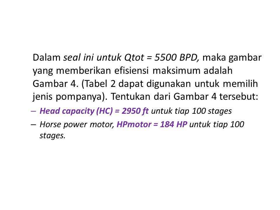 Dalam seal ini untuk Qtot = 5500 BPD, maka gambar yang memberikan efisiensi maksimum adalah Gambar 4. (Tabel 2 dapat digunakan untuk memilih jenis pompanya). Tentukan dari Gambar 4 tersebut: