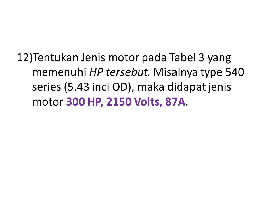 Tentukan Jenis motor pada Tabel 3 yang memenuhi HP tersebut