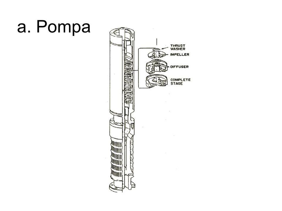 a. Pompa
