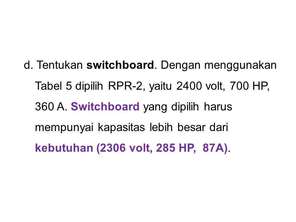 d. Tentukan switchboard