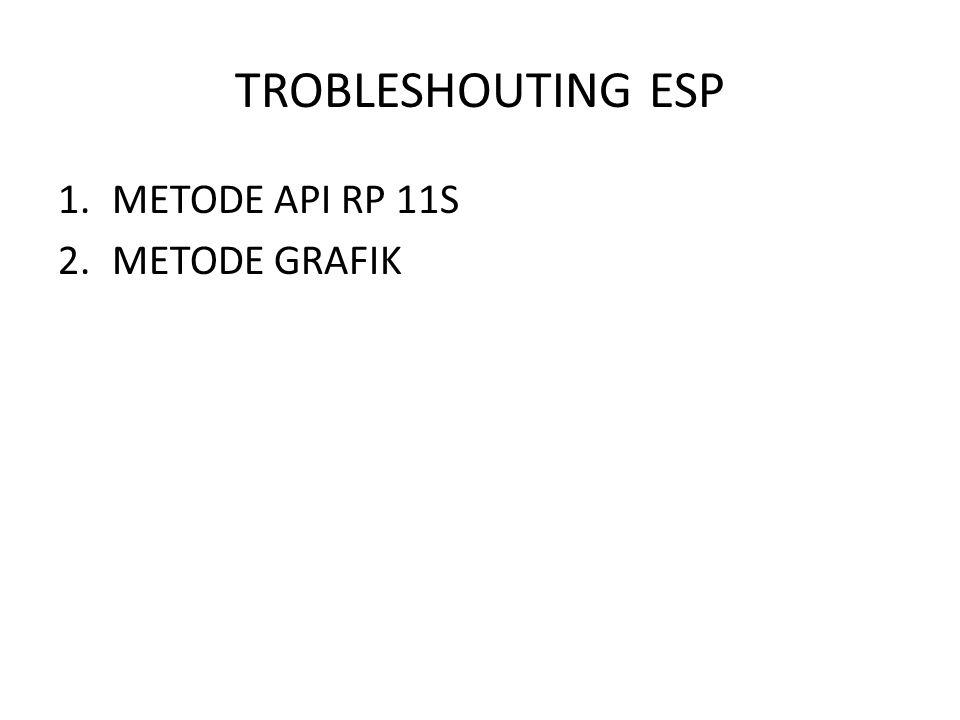 TROBLESHOUTING ESP METODE API RP 11S METODE GRAFIK