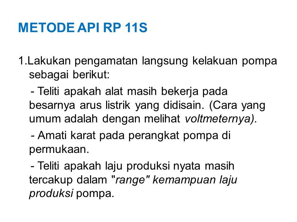 METODE API RP 11S 1.Lakukan pengamatan langsung kelakuan pompa sebagai berikut: