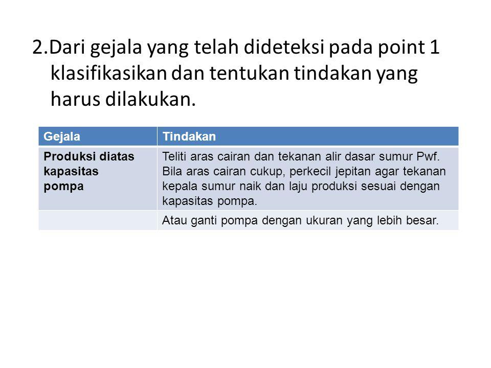 2.Dari gejala yang telah dideteksi pada point 1 klasifikasikan dan tentukan tindakan yang harus dilakukan.