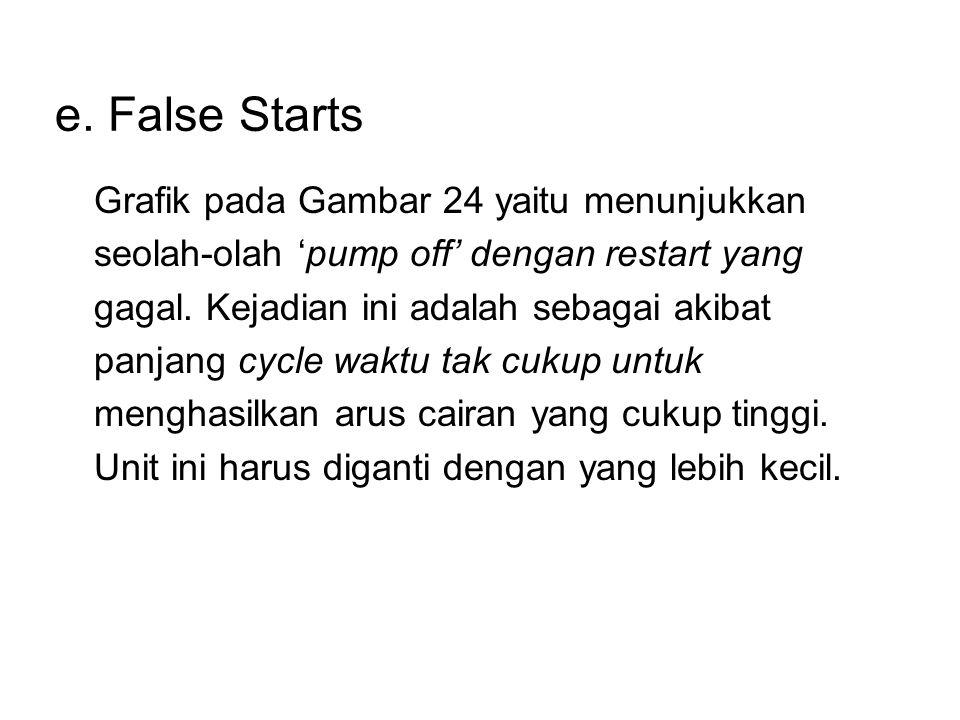 e. False Starts