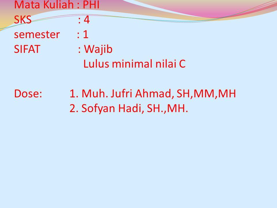 Mata Kuliah : PHI SKS. : 4 semester : 1 SIFAT. : Wajib