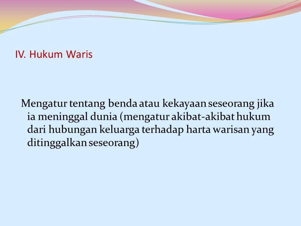 IV. Hukum Waris