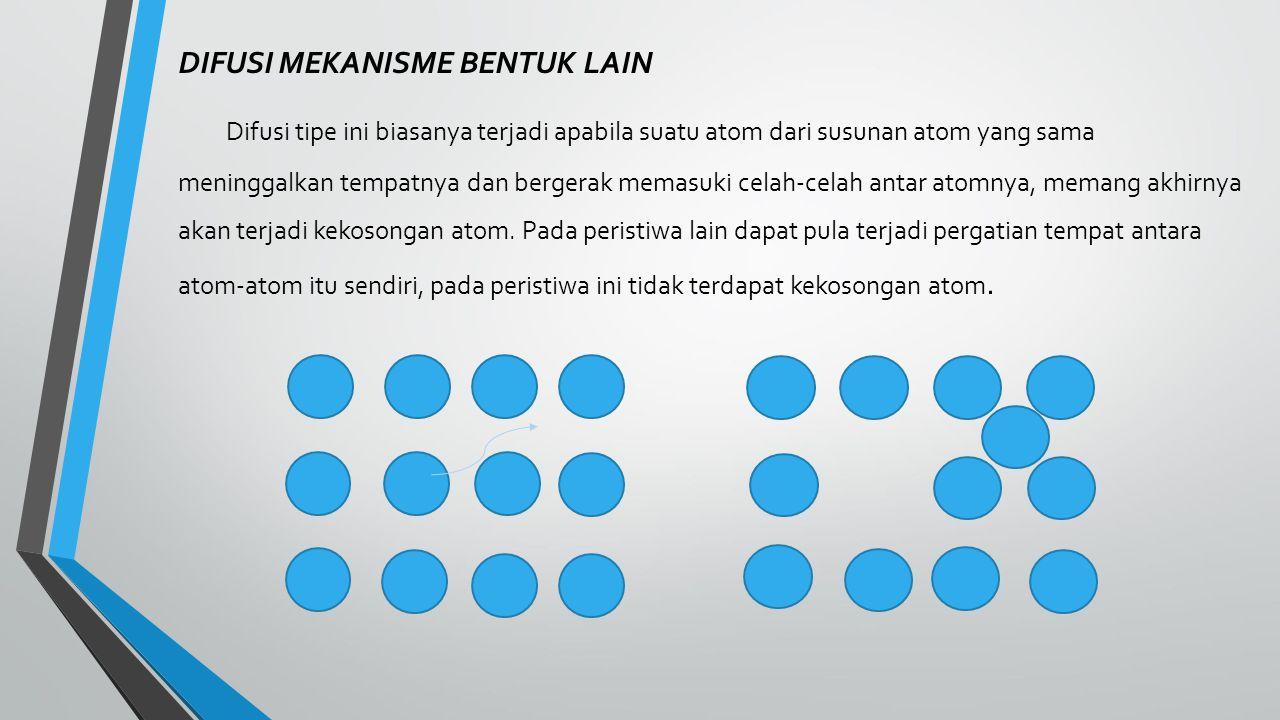 DIFUSI MEKANISME BENTUK LAIN Difusi tipe ini biasanya terjadi apabila suatu atom dari susunan atom yang sama meninggalkan tempatnya dan bergerak memasuki celah-celah antar atomnya, memang akhirnya akan terjadi kekosongan atom.