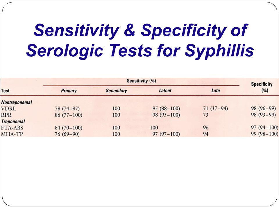 Sensitivity & Specificity of Serologic Tests for Syphillis