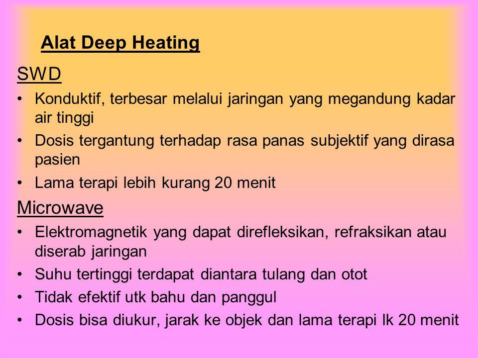 Alat Deep Heating SWD Microwave