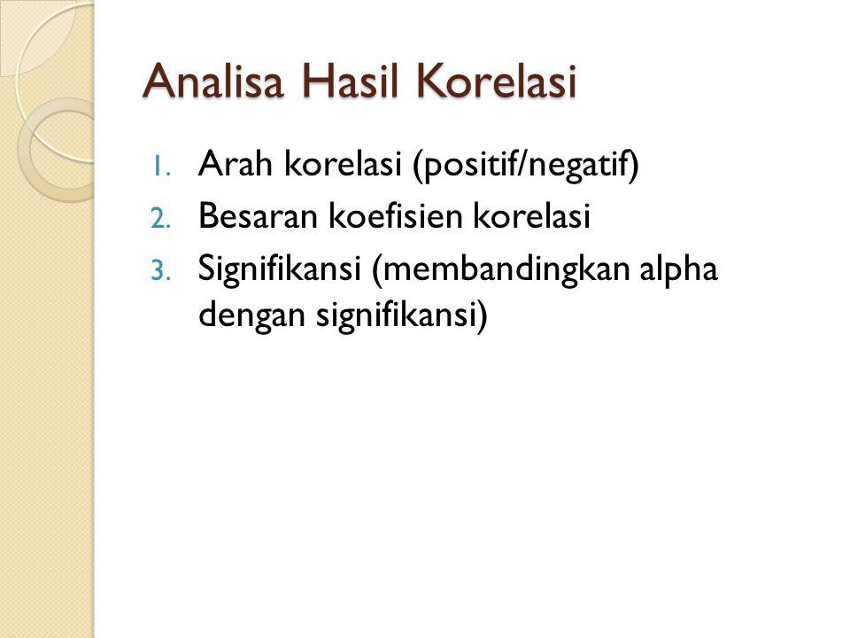 Analisa Hasil Korelasi