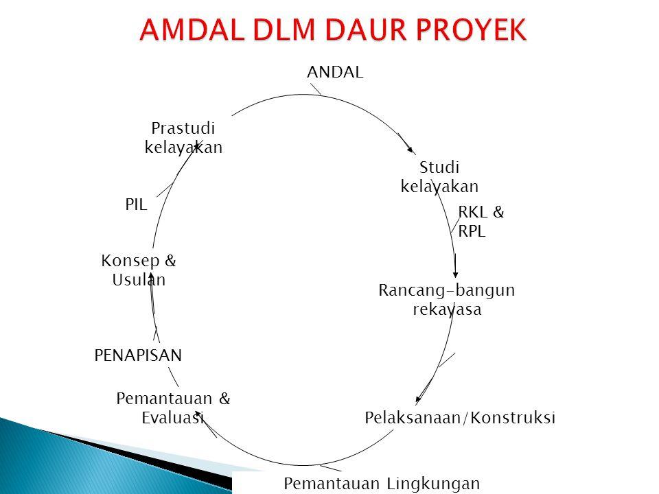 AMDAL DLM DAUR PROYEK ANDAL Prastudi kelayakan Studi kelayakan PIL