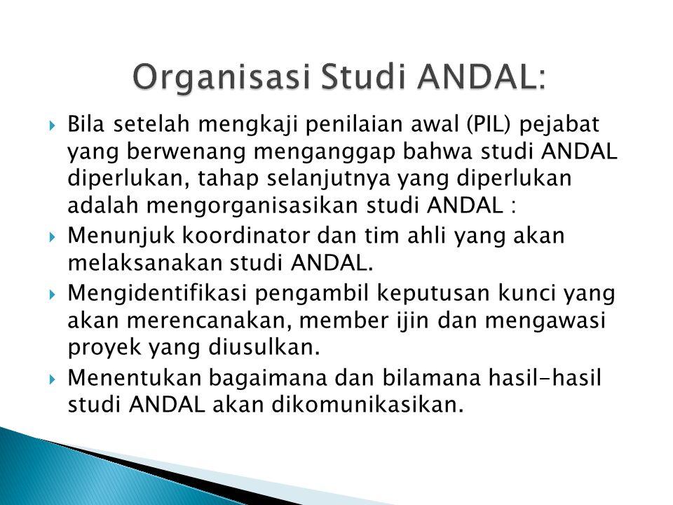 Organisasi Studi ANDAL:
