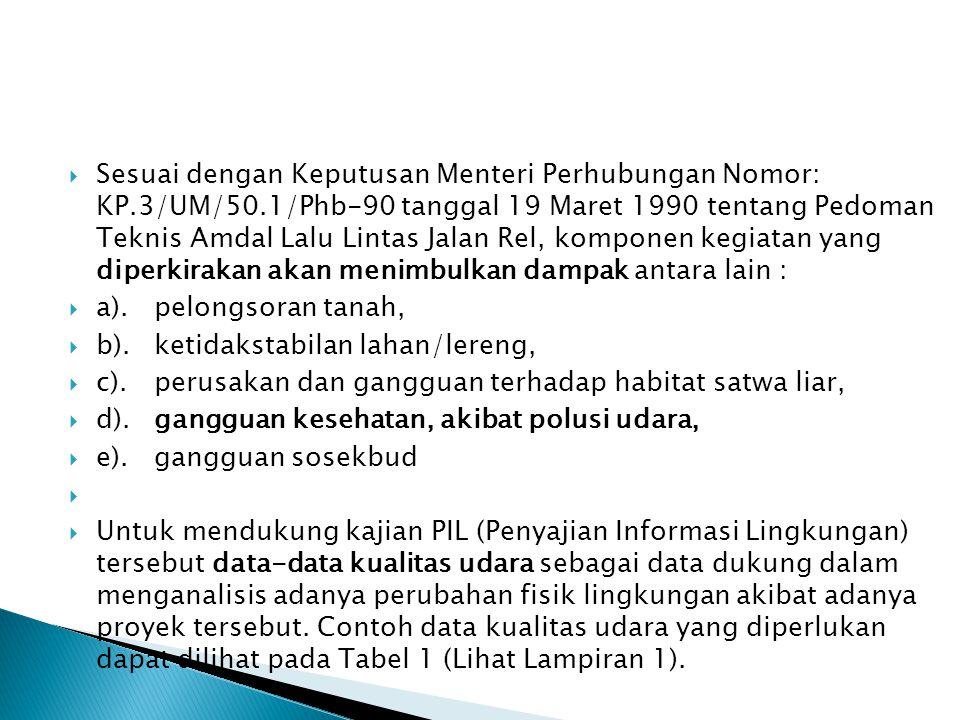 Sesuai dengan Keputusan Menteri Perhubungan Nomor: KP. 3/UM/50