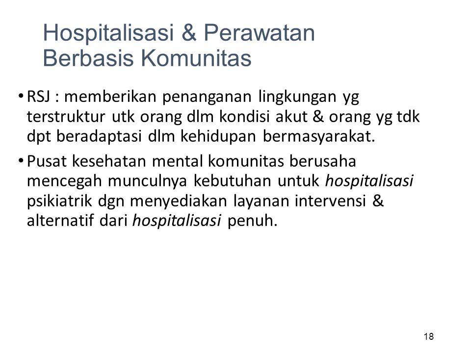 Hospitalisasi & Perawatan Berbasis Komunitas