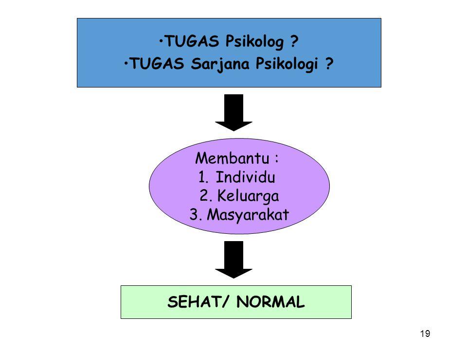 TUGAS Sarjana Psikologi