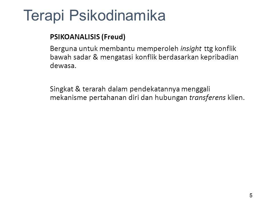 Terapi Psikodinamika