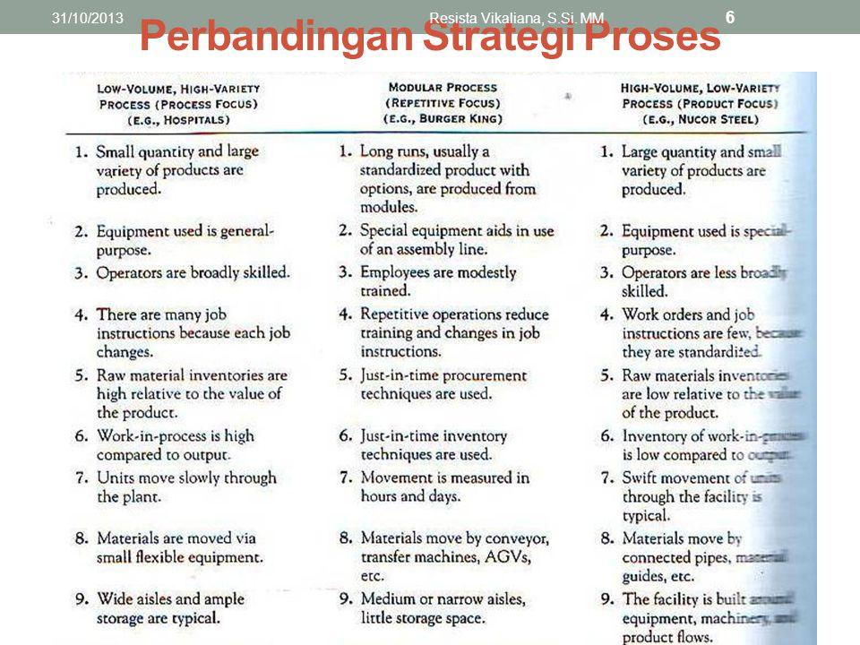 Perbandingan Strategi Proses