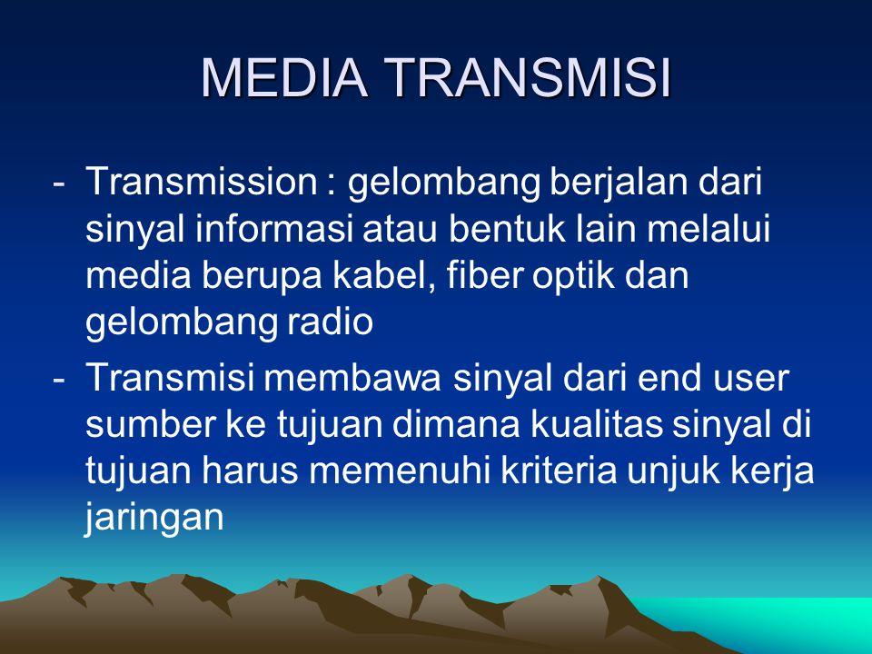 MEDIA TRANSMISI Transmission : gelombang berjalan dari sinyal informasi atau bentuk lain melalui media berupa kabel, fiber optik dan gelombang radio.