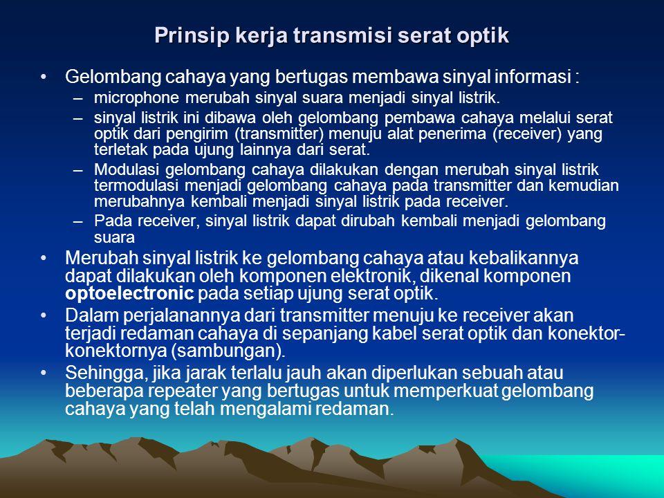 Prinsip kerja transmisi serat optik