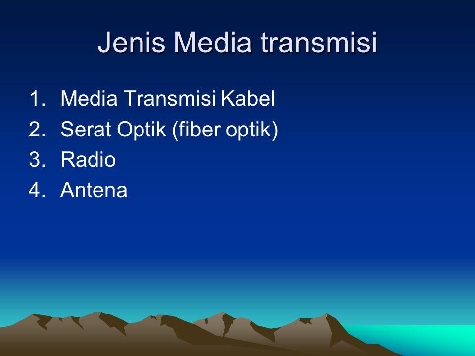 Jenis Media transmisi Media Transmisi Kabel Serat Optik (fiber optik)