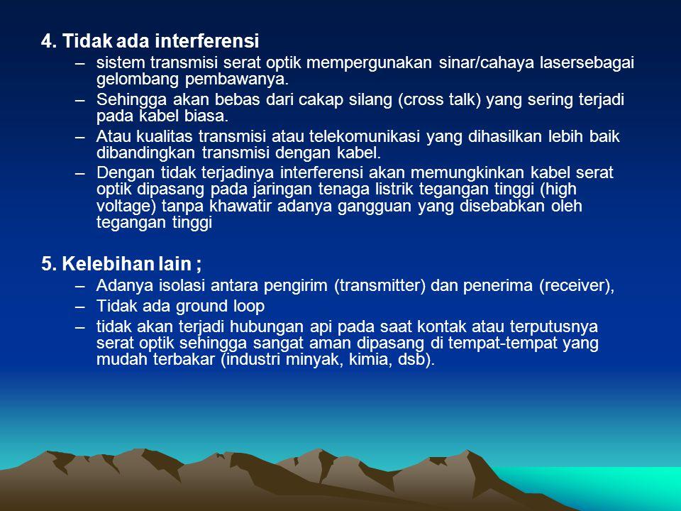 4. Tidak ada interferensi
