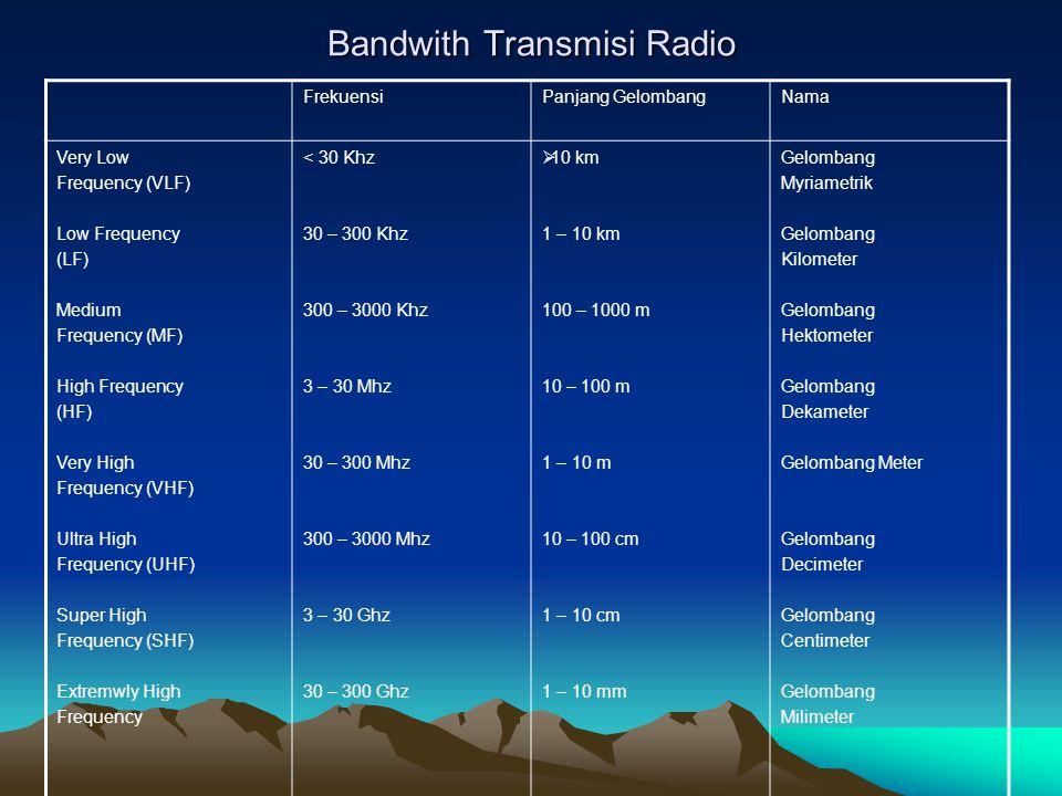 Bandwith Transmisi Radio