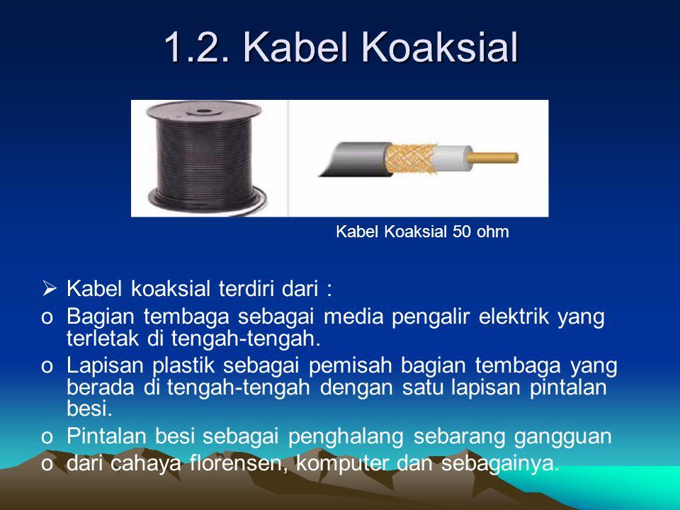 1.2. Kabel Koaksial Kabel koaksial terdiri dari :