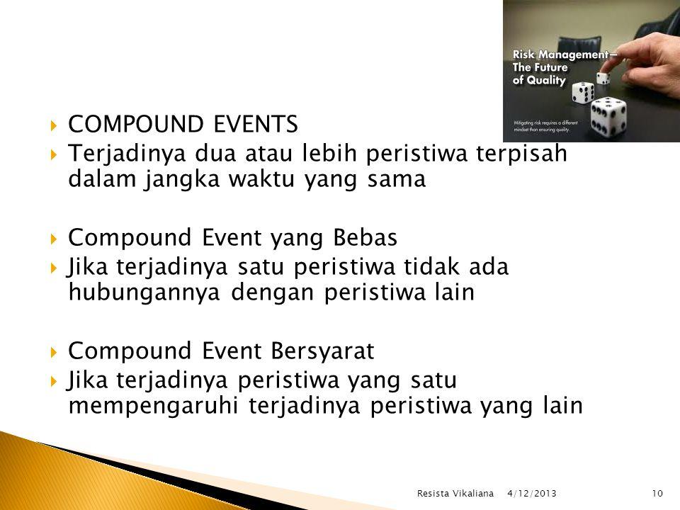 Compound Event yang Bebas