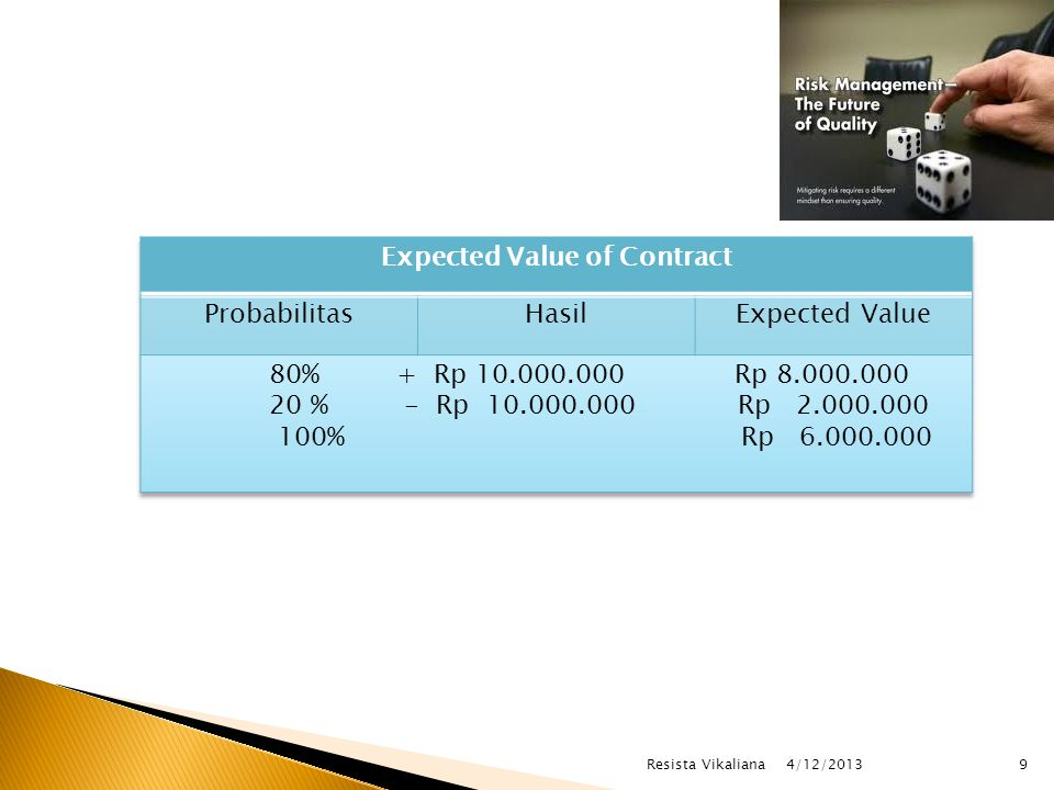 Expected Value of Contract