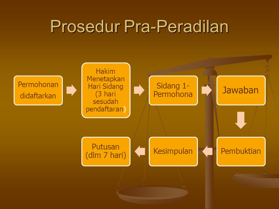 Prosedur Pra-Peradilan