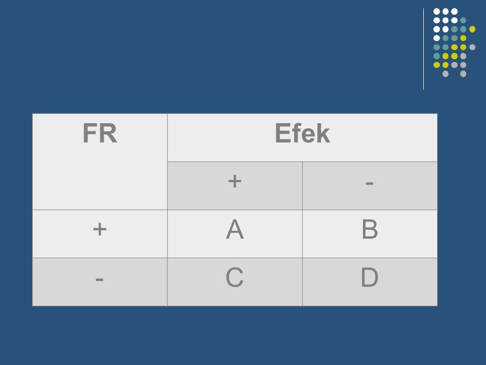 FR Efek + - A B C D