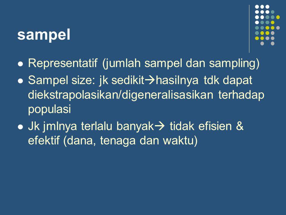 sampel Representatif (jumlah sampel dan sampling)