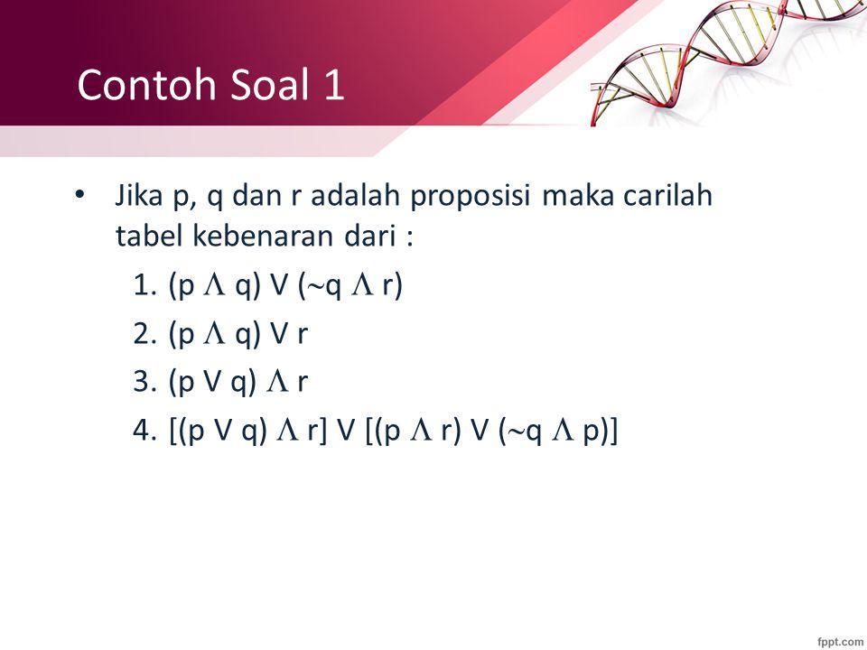 Contoh Soal 1 Jika p, q dan r adalah proposisi maka carilah tabel kebenaran dari : (p  q) V (q  r)